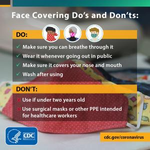 list of do's and don'ts regarding wearing face masks